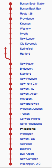 Amtrak's North East Corridor, Designed by Wikipedia Users