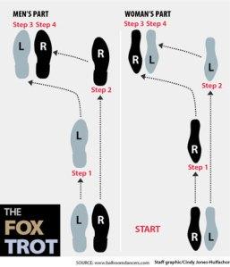 foxtrotblog