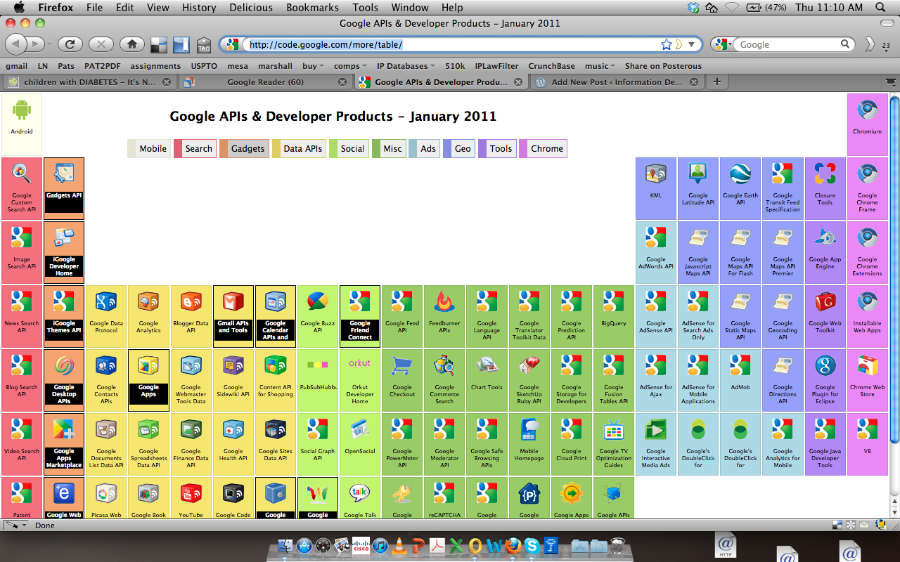 Periodic table of google features information design at penn periodic table of google features gamestrikefo Choice Image