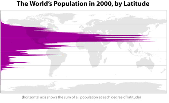 World Population by latitude and longitude in 2000