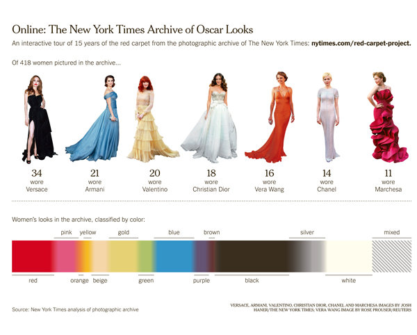 31OSCARLOOKS-articleLarge-v2