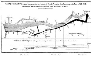 NapoleonsMarch