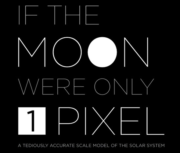 If the moon were only 1 pixel...