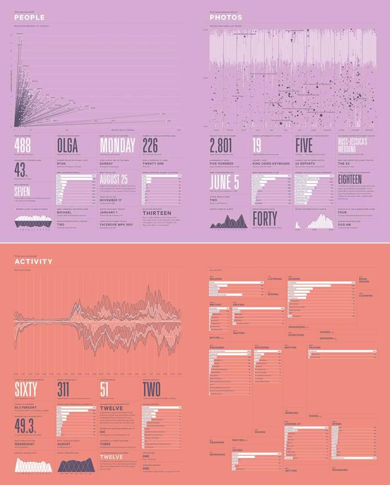 Felton-typography