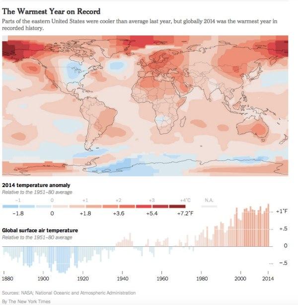 warmest-year