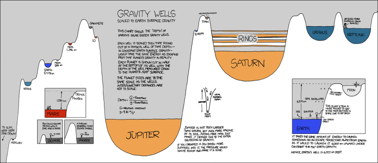 gravity_wells_large