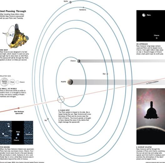 Corum Pluto