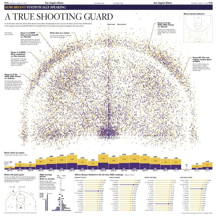 kobe-shot-chart_1.jpg